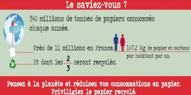Infographie – Le match Papier recyclé contre Papier classique